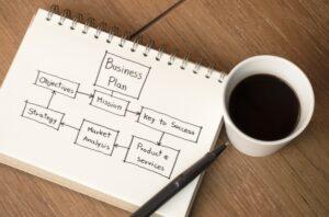 Plano de Negócios: Por que ainda se usa?